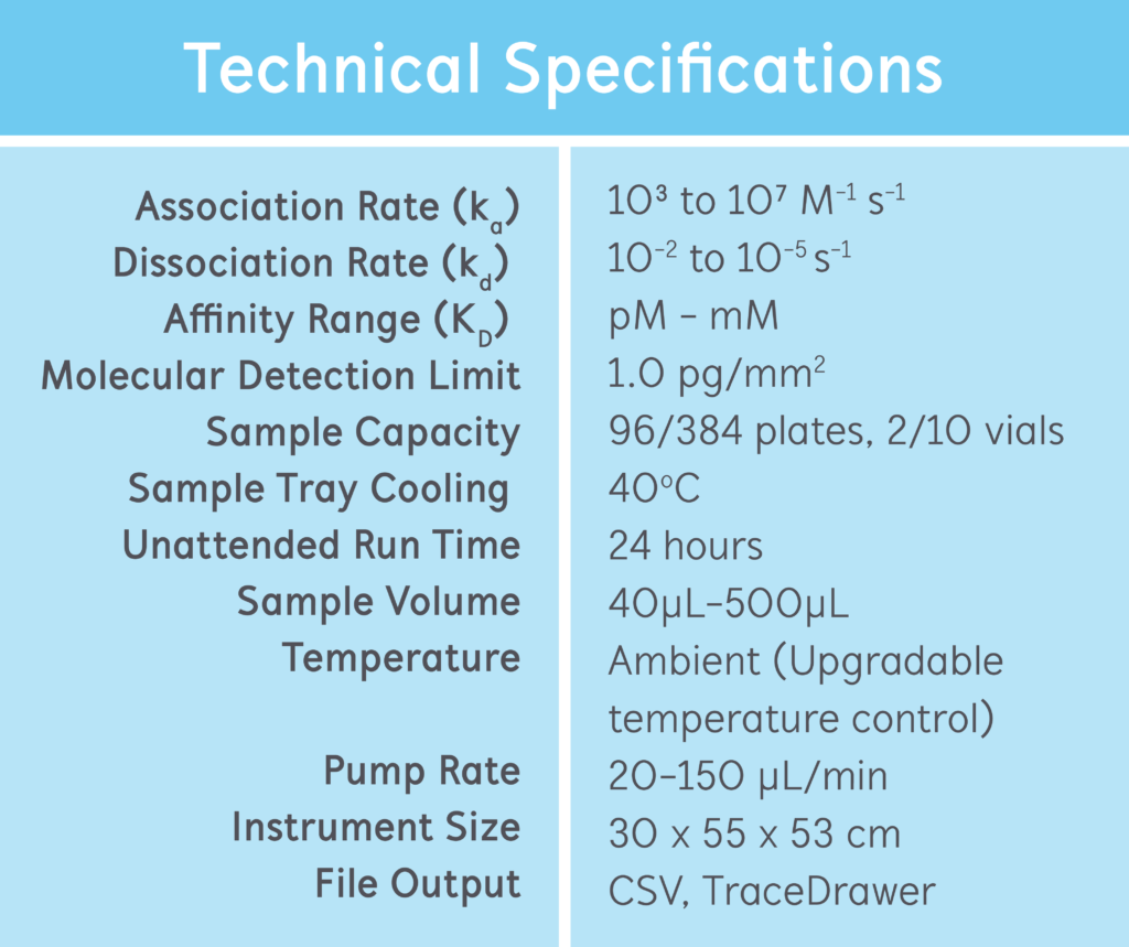 OpenSPR_XT_Tech_Specs