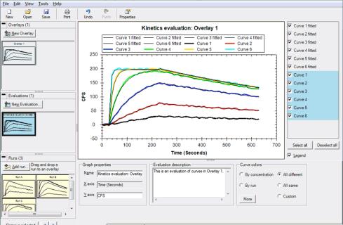 OpenSPR Tracedrawer Software