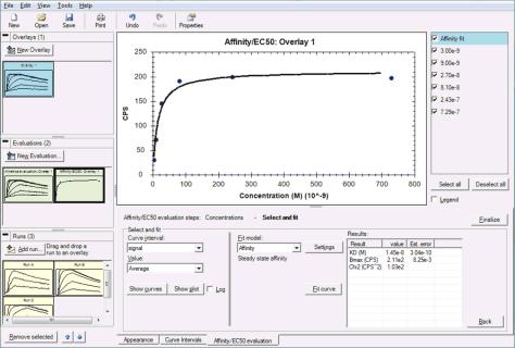 TD Kinetic Analysis Software
