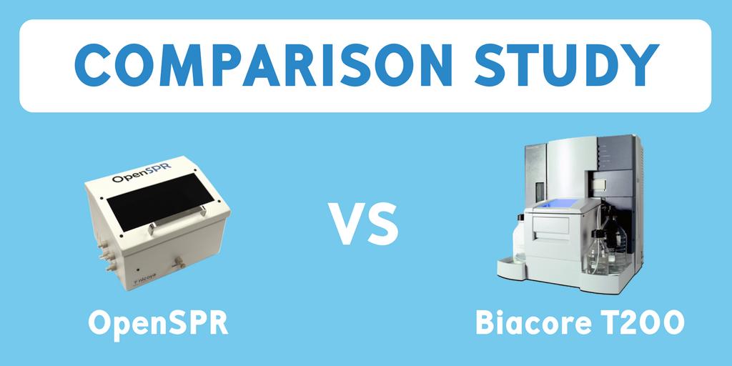 OpenSPR vs. Biacore: Comparison Study