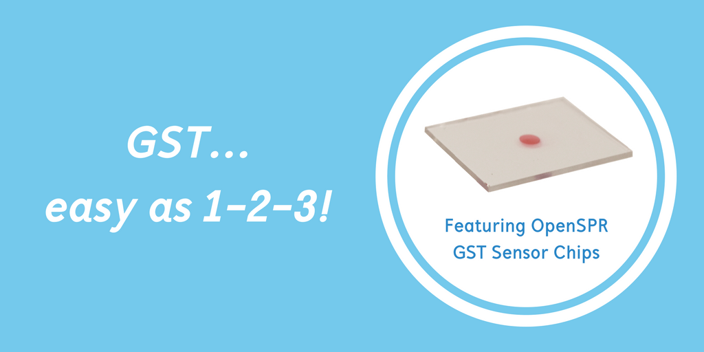 Binding Kinetics of Glutathione-S-Transferase (GST) Tagged Proteins Using OpenSPR™ GST Sensor Chips