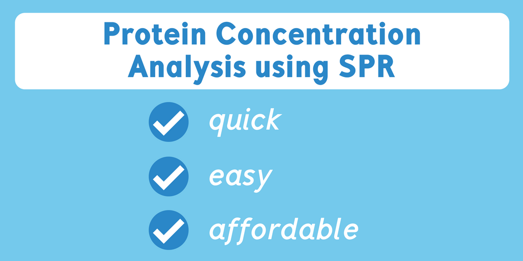 Determination of Protein Concentrations using OpenSPR