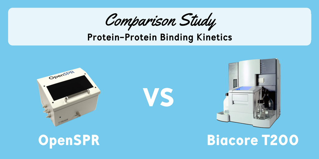 OpenSPR vs. Biacore: Comparison Study